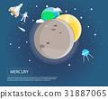 rocket solar system 31887065