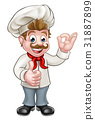 Chef Cartoon Character Mascot 31887899