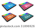 Set of CompactFlash memory cards 31896926