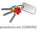 Bunch of keys with label 31896992