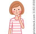 一个脸红的女人 31921930