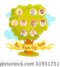 Family tree with portraits of relatives 31931731