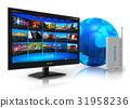Internet television concept 31958236