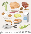 Best protein food icons 31962770