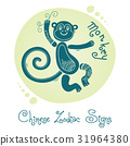 Monkey. Chinese Zodiac Sign 31964380