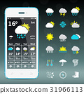 Mobile phone with weather forecast widget  31966113