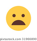 Yellow Cartoon Face Shocked Emoji People Emotion 31966890