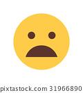 Yellow Cartoon Face Shocked Emoji People Emotion 31966890