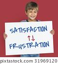 Assessment Evaluation Satisfaction Frustration Illustration 31969120