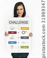 Challenge Comparison Experience Quality Self-improvement 31969347