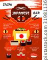 sushi restaurant bar 31981136