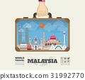 Hand carrying New zealand Landmark Global Travel. 31992770