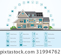 Infographic of Smart home technology conceptual  31994762