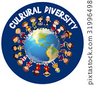 Cultural diversity around the world 31996498