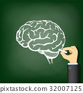 Hand drawing a chalk human brain. 32007125