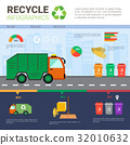 Recycle Infographic Banner Waste Truck 32010632