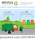 Recycle Infographic Banner Waste Truck 32010640