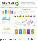 Rubbish Container For Sorting Waste Infographic 32010648