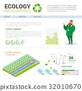 World Environmental Protection Green Energy 32010670