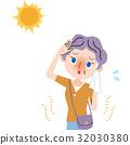 中暑 熱 矢量 32030380