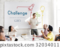 Challenge Competition Development Goal Test 32034011