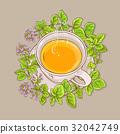 cup of oregano tea 32042749