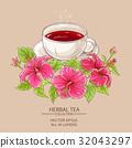 cup of hibiscus tea 32043297