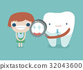 Dentist check up the girl ,teeth and tooth concept 32043600