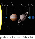 Planetary System SPANISH LABELING 32047143