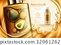avocado oil ad 32061262