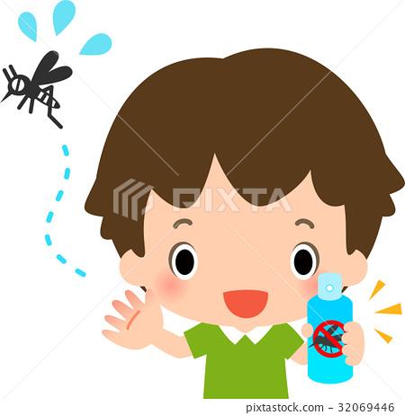 蚊子 喷雾 测量 32069446