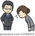 你跟隨的老闆 32090922