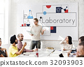 Laboratory Research Scientific Technician Experiment 32093903