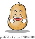 potato cartoon face 32099680