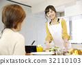 烹飪研究員,家庭聚會,食品造型師 32110103