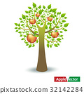 Apple Trees 32142284