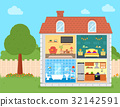 house rooms on cut with backyard 32142591