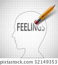 human feeling drawing 32149353