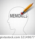 Pencil erases in the human head the word memories. 32149677