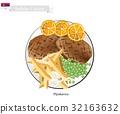 Pljeskavica or Meat Patties, The National Dish 32163632