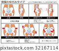 骨盆變形/分類圖2(黑色·說明包括在內) 32167114
