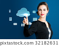 cloud, computing, concept 32182631