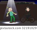 自行車 腳踏車 智能手機 32191029