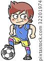 ฟุตบอลหญิง 32201974