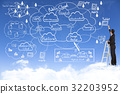 Businessman drawing  a cloud computing diagram  32203952