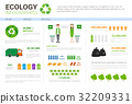 banner, ecology, infographic 32209331