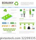 ecology, icon, infographic 32209335