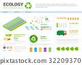 ecology, icon, infographic 32209370
