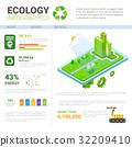 ecology, icon, infographic 32209410