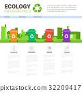 ecology, icon, infographic 32209417